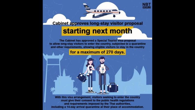 В Таиланде одобрили проект долгосрочных туристических виз