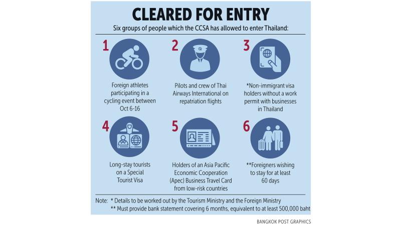 В Таиланде одобрили 270-дневные турвизы
