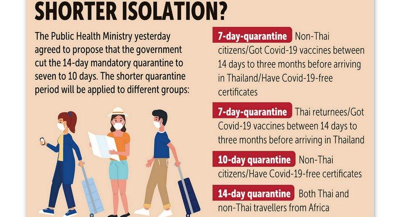Министерство здравоохранения предлагает сократить карантин со следующего месяца