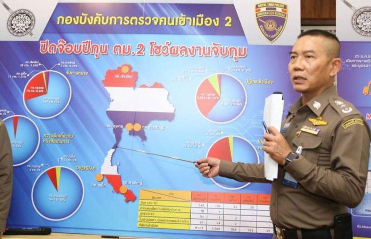 Иммиграционная полиция Таиланда объявила о новых арестах за нарушения в паспортах