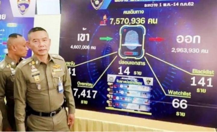 Система биометрического обнаружения аэропорта в Таиланде выявила 45 тысяч нарушителей визового режима