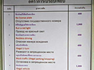 Паттайя удвоила штрафы за нарушение ПДД