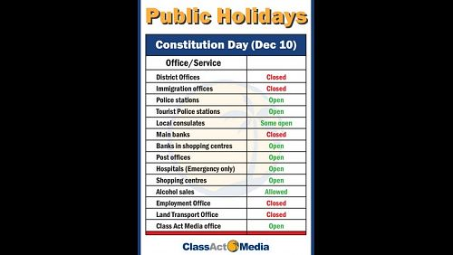 10 декабря Таиланд отметит День конституции