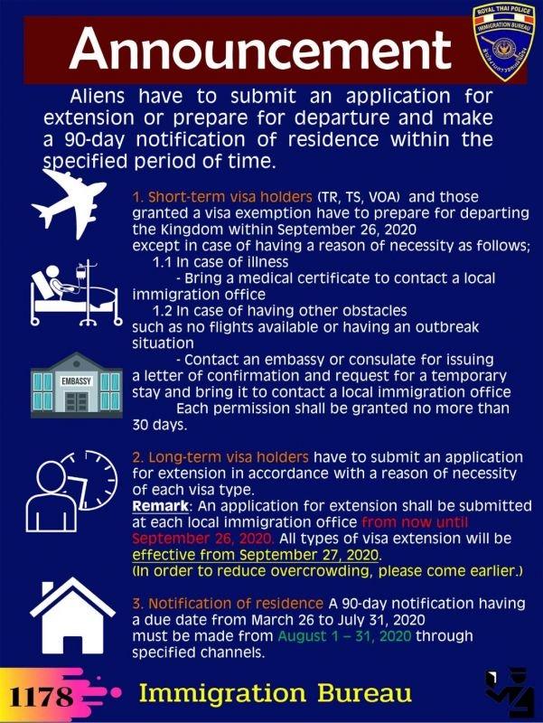 В иммиграционном бюро пояснили правила визовой амнистии