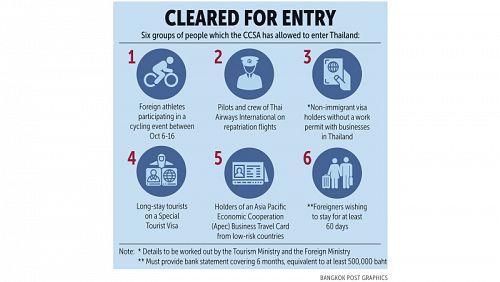 В требования по страховке для визы STV внесены изменения