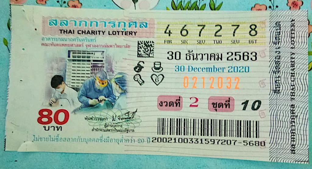 """Управление государственных лотерей Таиланда """"попало"""" на 1,65 млрд бат"""