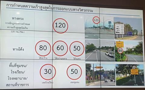 Ограничение скорости в Таиланде будет увеличено с 90 до 120 км/ч